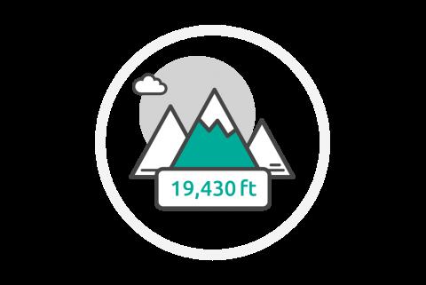 elevation_kilimanjaro