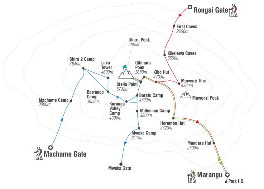 kili-routes